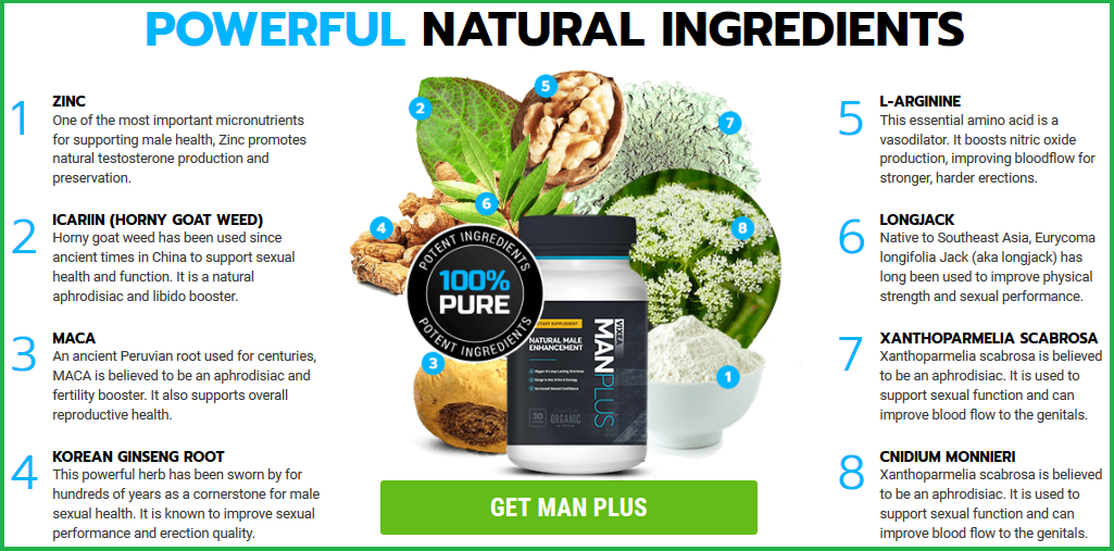 ManPlus_Ingredients_